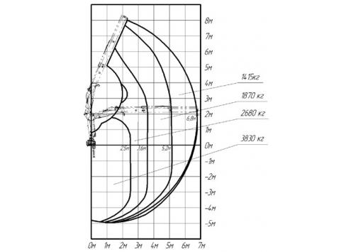 Крано-манипуляторная установка ИМ-100 (Код модели: 7608)