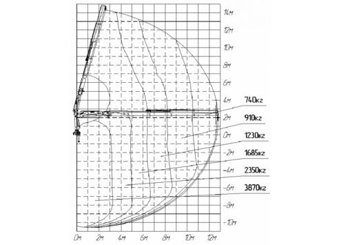 Крано-манипуляторные установки ИМ-150-04 (Код модели: 7610)
