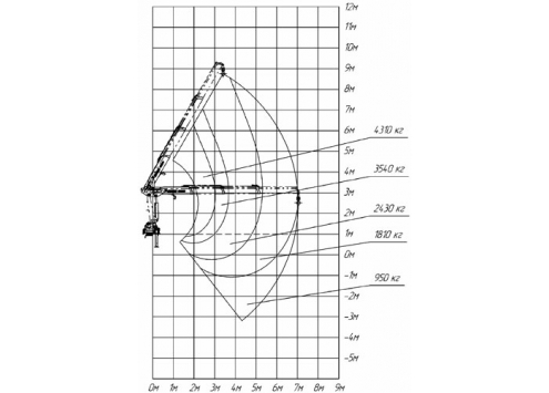 Крано-манипуляторная установка ИМ-150Т (Код модели: 7611)