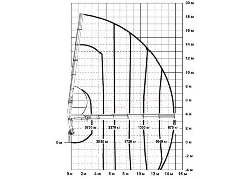 Крано-манипуляторная установка ИМ-180-05 (Код модели: 7613)