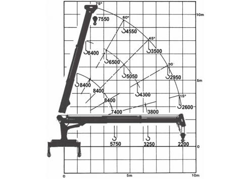 Крано-манипуляторная установка тросовая ИМ-240А (Код модели: 7704)