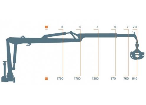 Гидроманипулятор ОМТЛ-70-02 (Код модели: 7401)