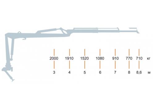 Гидроманипулятор ОМТЛ-97 (Код модели: 7403)